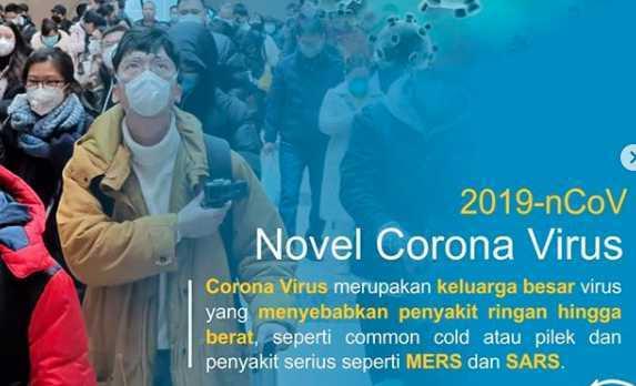 virus corona di indonesia